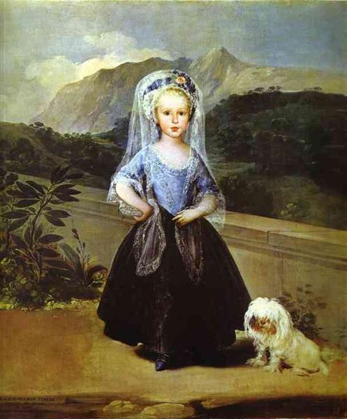 Portait of Maria Teresa de Borbón y Vallabriga, 1783 - Francisco Goya