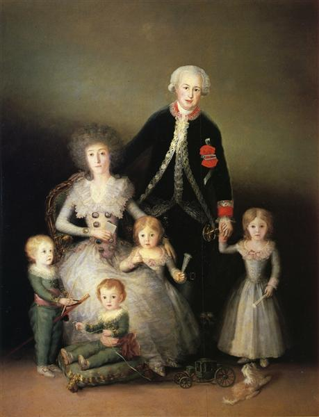 The Duke of Osuna and his Family, 1788 - Francisco Goya