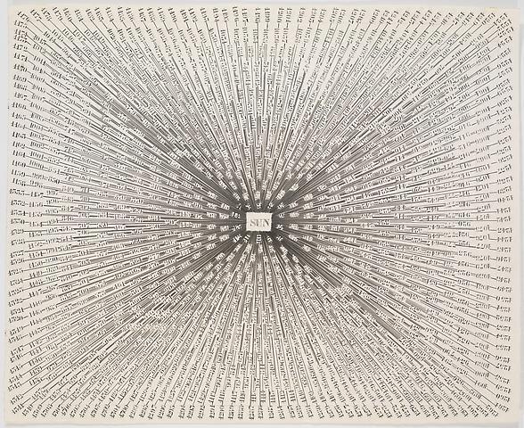 Infinite Rays of the Sun - Luis Camnitzer