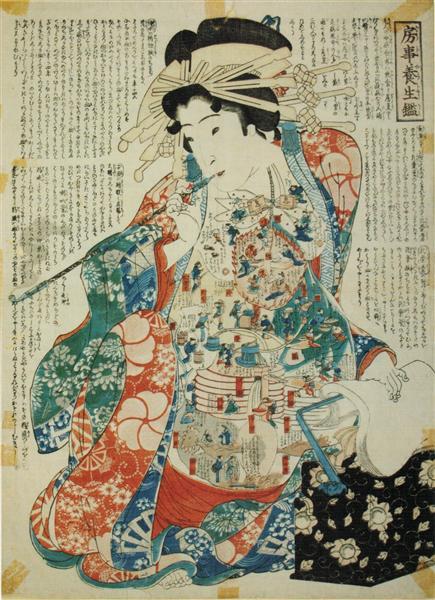 Sexual Life Rules - Utagawa Kunisada